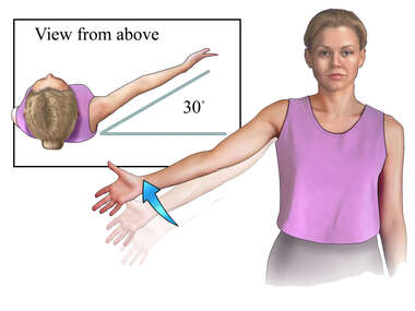 Rotator Cuff Exercise: Arm Raise