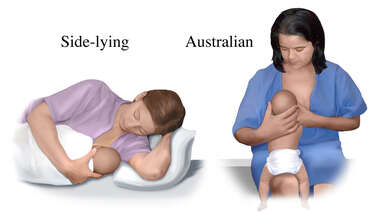 Breastfeeding Methods